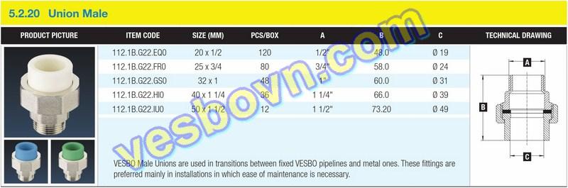 Hình ảnh thông số kỹ thuật của Rắc co ren ngoài PPR Vesbo