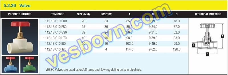Hình ảnh thông số kỹ thuật của van nhựa PPR Vesbo