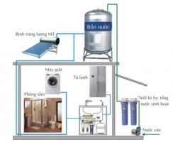 11 lý do để bạn chon ống nước PPR cho hệ thống cấp nước cho căn nhà của bạn