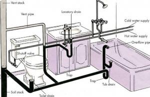 Cách đi ống nước trong nhà hiệu quả mà lại tiết kiệm nhất