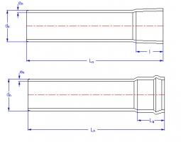 Cách tính đường kính ống cấp nước trong nhà