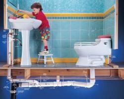 Điều mọi người cần biết về hệ thống thoát nước trong nhà