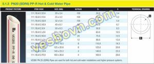 Tại sao nên chọn ống nhựa chịu nhiệt PPR Vesbo